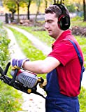 Mpow [Upgraded] Noise Reduction Safety Ear