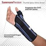 Sammons Preston Thumb Spica Wrist Brace, Thumb