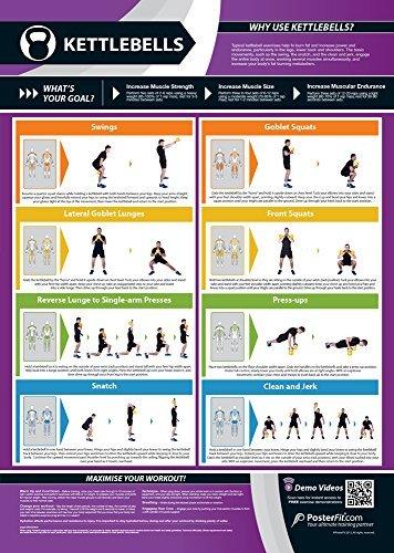 Kettlebells Gym Poster | Leg, Back & Shoulder Workout | Laminated Gym & Home Poster | FREE Online Video Training Support | Large Size 33