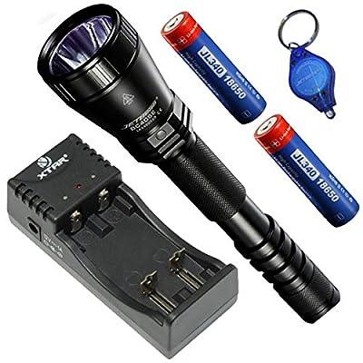 Combo: JETBeam BC40SE LED Flashlights - 980 Lumens - w/2x 3400mAh Batteries & WP2II Charger w/ Exclusive Jetbeam Keychain Light