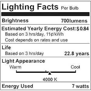 7W LED Security Floodlight Sensor Light Bulbs(65W Equivalent),E26 Base Motion Sensor Bulb 4000K Natural White 120 Volt 700 Lumens LED Sensor Bulbs Auto On/Off Night Lights For Indoor Outdoor(6 pack)