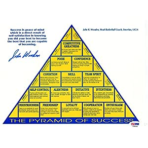 John Wooden signed Pyramid of Success PSA/DNA UCLA Coach autograph