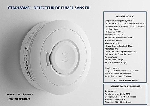 Honeywell DFS8MS Sensor óptico Inalámbrico - Detector de Humo (Batería, 3 V, Litio, 5 año(s), CR123A, 12 cm): Amazon.es: Bricolaje y herramientas