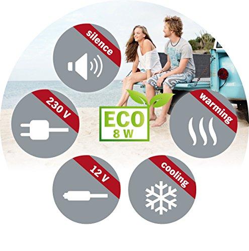 51d30Ca1LJL SEVERIN Elektrische Kühlbox (20 L) mit Kühl- und Warmhaltefunktion, Auto Kühlbox mit 2 Anschlüssen (Netzteil…
