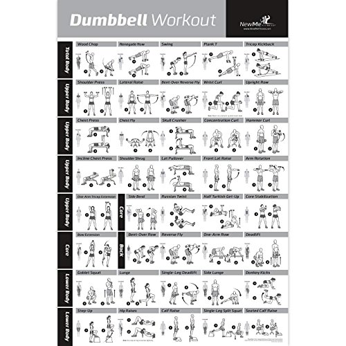 NewMe Fitness Dumbbell Workout Exercise Poster - Now Laminated - Strength Training Chart - Build Muscle, Tone & Tighten - Home Gym Weight Lifting Routine - Body Building Guide w/Free Weights (Best Home Exercise Routine)