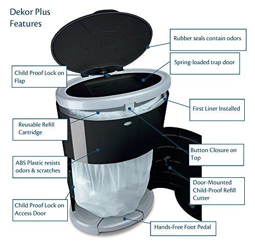 Dekor diaper plus diaper disposal system diaper dance for Dekor plus diaper pail