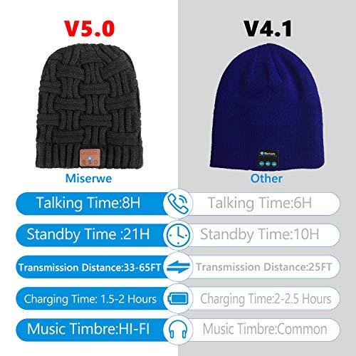 Miserwe Bluetooth Beanie Hat V5.0 Bluetooth Hat Gift for Men &Women