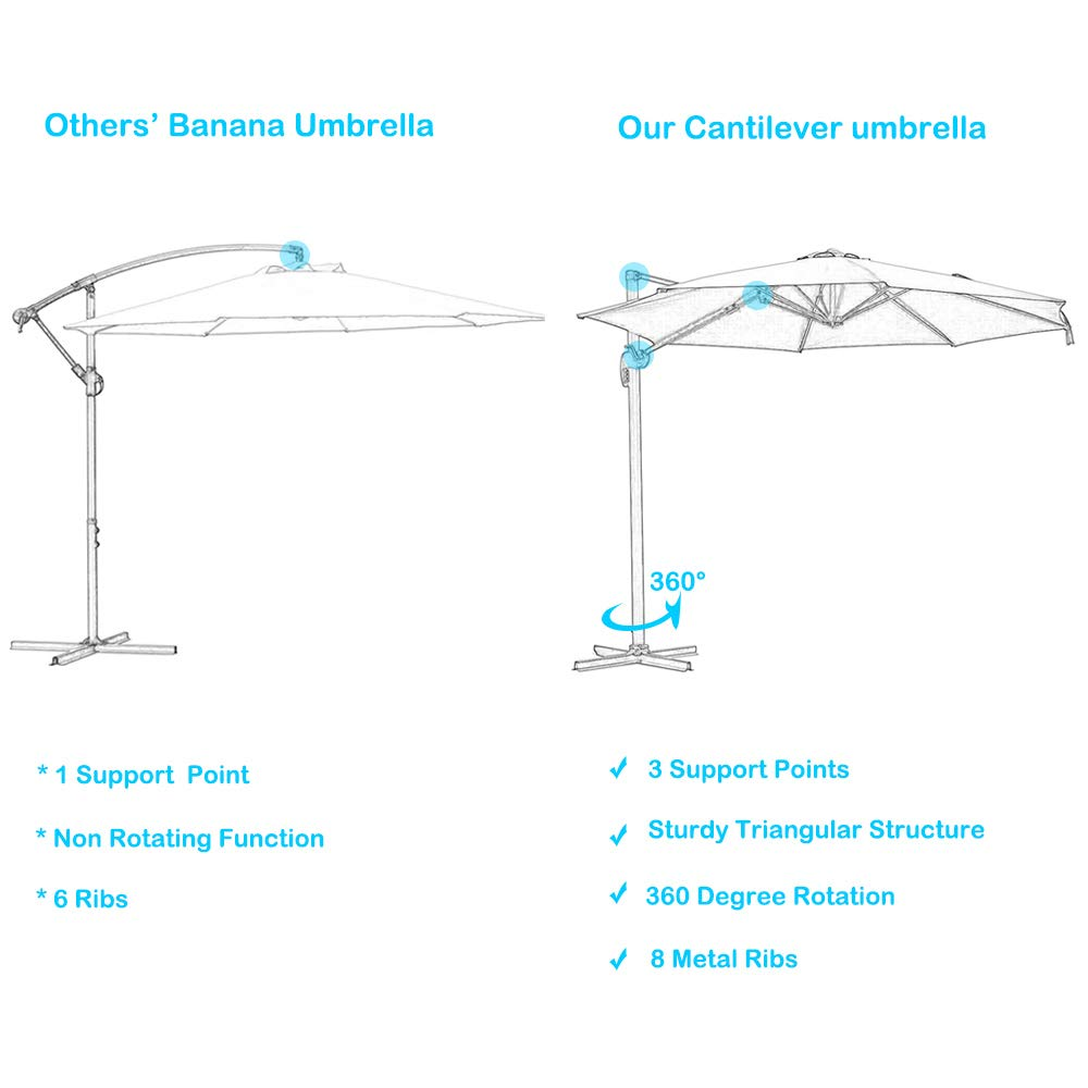 fe65a77fe12d Yescom 10-Feet Heavy-Duty Cantilever Umbrella, 57lbs, Green, 360-Degree  Rotation Offset Hanging Parasol