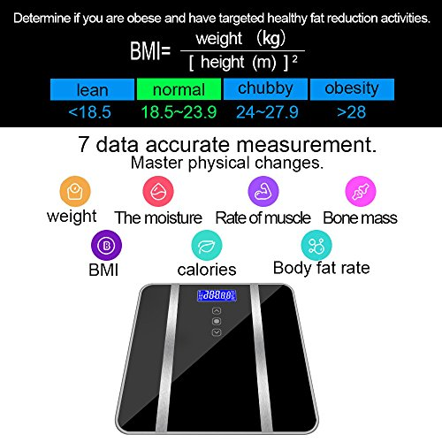 ( Scale Clearance , Accurate Body Bathroom Fat Scale Display Seven Ttems Of Data 180KG/400 Pounds by Little Story)