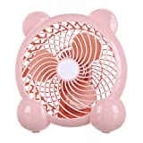 Spbamboo Fan - MINI USB Powered Desktop Cooling Fan Computer Laptop Quiet Low Power Consumption (Pink)