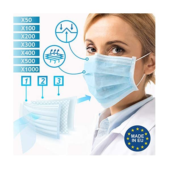 Medizinischer-Mundschutz-Typ-IIR-BFE-98-Zertifiziert-DIN-EN-14683-50-1000-STK-3-lagig-Blau-OP-Masken-Mund-und-Nasenschutz-Einweg-Gesichtsmaske-Einwegmasken-Schutzmasken-Maske-50