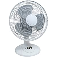 Cool Works TP7-12A 12 3-Speed Desk Fan 3, White