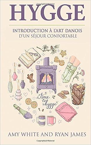 Hygge Introduction A L Art Danois D Un Sejour Confortable