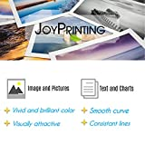 JoyPrinting Compatible Brother LC3011 LC-3011
