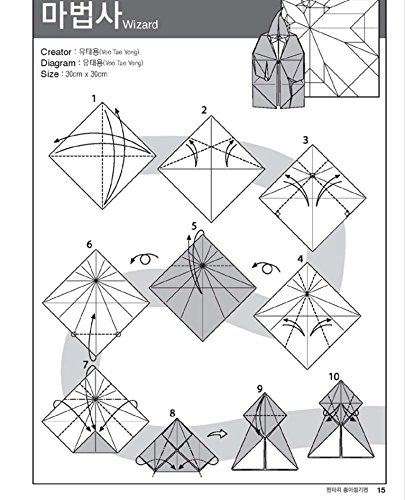 Origami Top Diagram