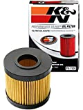 K&N PS-7020 Pro-Series Oil Filter Fit For Toyota Avalon Camry Highlander Sienna Tacoma RAV4 Venza Lexus RX350 RC200T NX300H NX200T GS200T