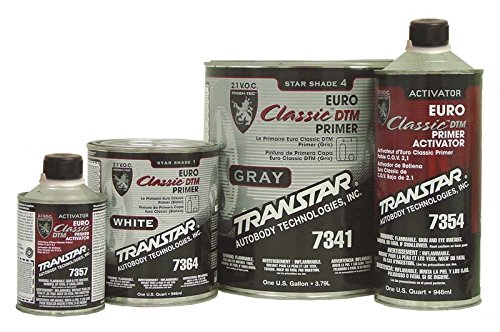 TRANSTAR 7341 Gray 2.1 Low VOC Euro Classic Primer - 1 Gallon