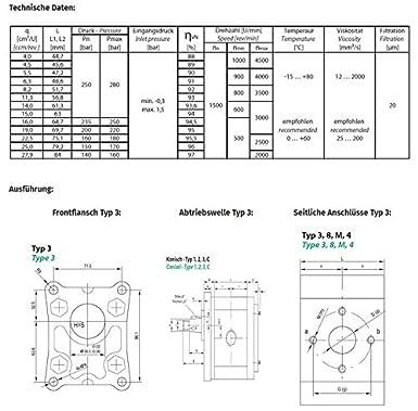 Pompa idraulica dellingranaggio della pompa a ingranaggi del metallo del bene durevole 1pcs Modello idraulico Macchine di scavo del modello per gli strumenti di DIY di casa