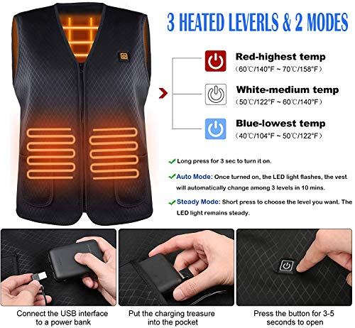 Heated Vest for Men Women - USB Charging Heating Cloth Jacket for Motorcycle Hunting