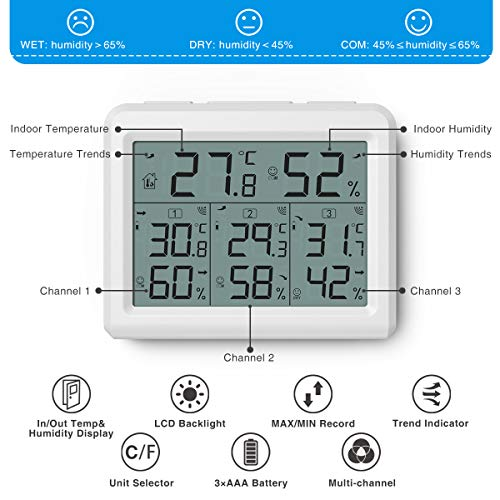 Office Room Thermometer and Humidity Gauge for Home Humidity Monitor Wireless with LCD Display AMIR Indoor Outdoor Thermometer 3 Channels Digital Hygrometer Thermometer with 3 Sensor Baby Room