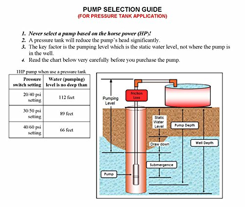 simmons well pump wiring diagram just another wiring diagram blog • hallmark industries ma0414x 7a deep well submersible pump 1 hp rh amazon com three wire well pump diagram wiring 3 wire well pump