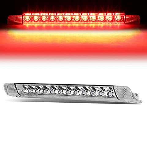 Toyota 4Runner / Highlander LED High Mount 3rd Third Brake Light (Smoked Housing) (Toyota Sienna Third Brake Light)