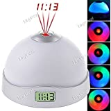 Tiny Deal Led Color-CHanging Magic Projection Clock Projection Light Hhe-100907
