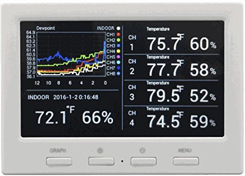 Ambient Weather WS-3000-X5 Wireless Thermo-Hygrometer with Logging, Graphing, Alarming, Radio Controlled Clock with 5 Remote Sensors, White by Ambient Weather (Image #1)