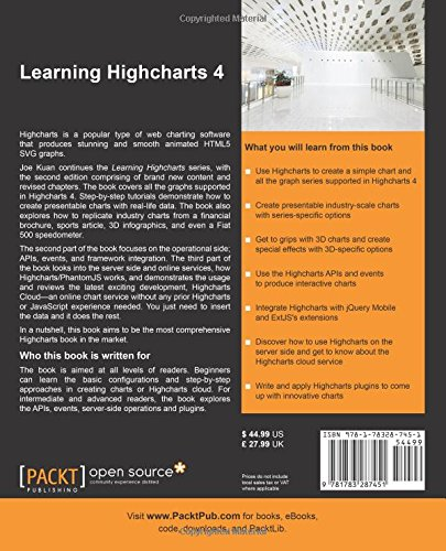 Amazon com: Learning Highcharts 4 (9781783287451): Joe Kuan