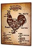 Tin Sign XXL Food Restaurant Cut chicken