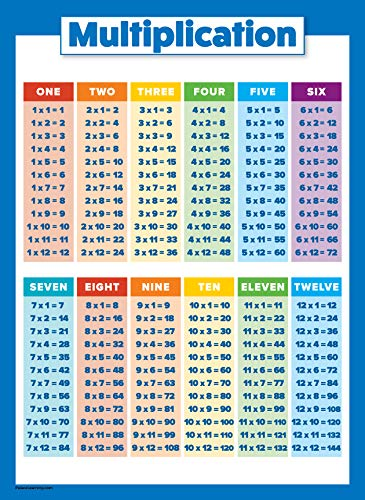 Multiplication Table Poster for Kids - Educational Times Table Chart for Math Classroom (Laminated, 18