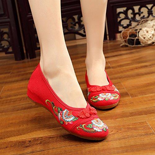 Icegrey - bailarinas Mujer Rojo