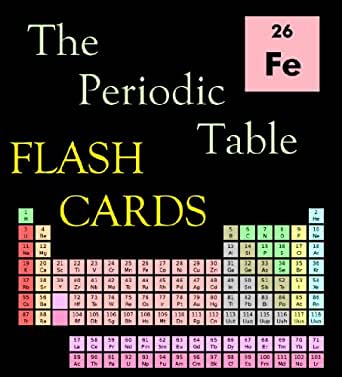 Declarative image inside printable periodic table flash cards