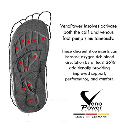Amazon.com: VenoPower Compression Socks Free Innovative Design and Medical Technology Increases Blood Circulation by a Minimum of 26% Guaranteed Results for ...