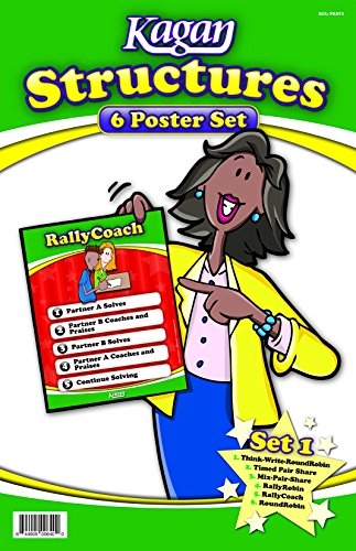 - Kagan Cooperative Learning Poster Set: Structures Set 1, 6 Posters (PKST1)