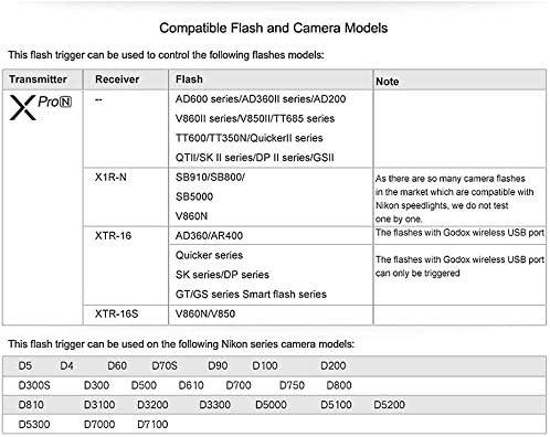 Godox Xpro N 2 4g I Ttl Wireless High Speed Sync 1 Kamera