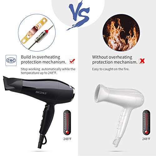 1875 watt Professional Salon Hair Dryer With AC Motor For Faster Drying & Maximum Shine - High safety ETL Certified Hot Tool Dryer. Ionic Blow Dryer For Frizzy Curly Hair With Diffuser & Concentrator