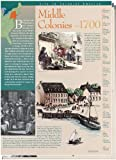 Colonial America -Classroom Poster Set