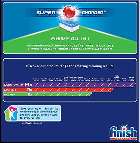 Finish All In 1 Powerball, Fresh 20 Tabs, Dishwasher Detergent Tablets (Pack of 8) by Reckitt & Benckiser (Image #1)