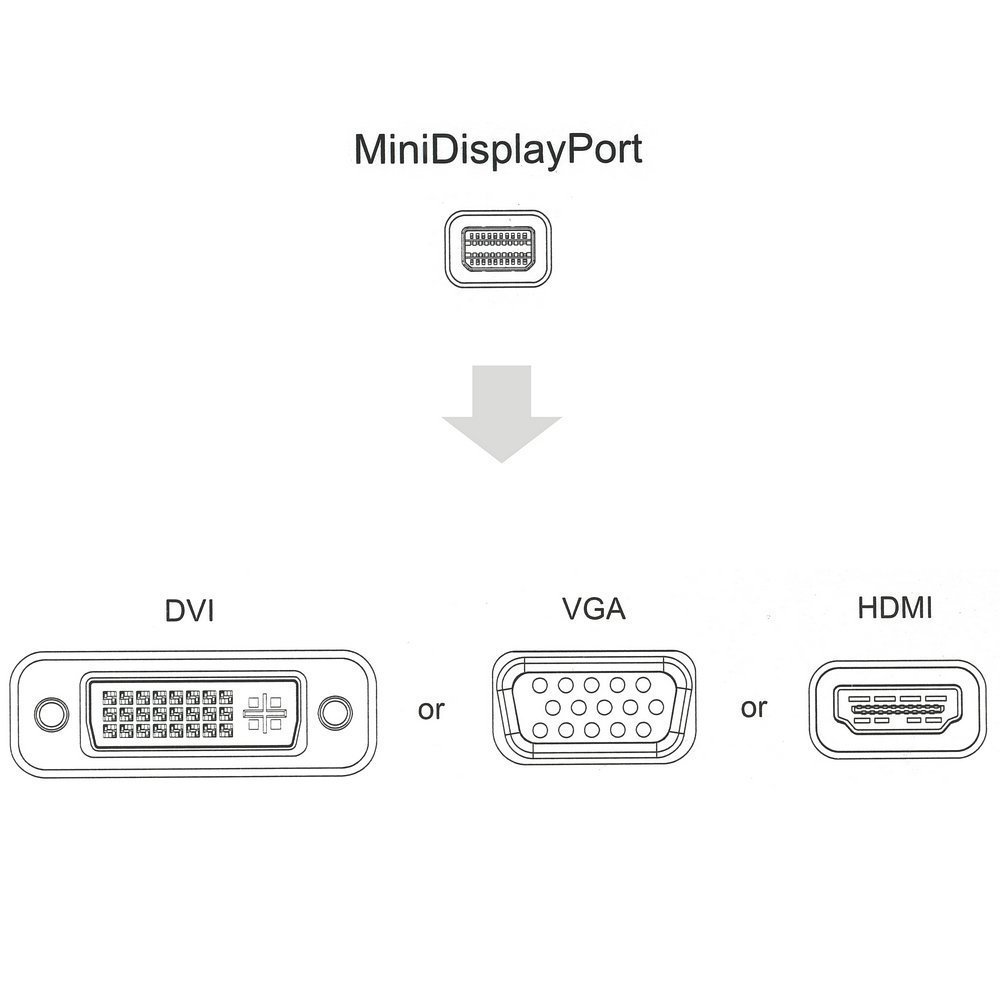 Hdmi Dvi Wiring Diagram To Vga Schematics Mini Simple Pin Amazon Com Belinda 3in1 Displayport