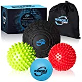 DYNAPRO Exercise Ball - 2,000 lbs Stability...