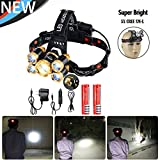 Hat Headlamps,Super Lumens brightest Waterproof,Zoomable,LED Rechargeable headlamp Flashlight,and 5T6 Adjustable,Brightest Torch for running,camping,Cycling,charger,90º Moving,18650 Batteries Included