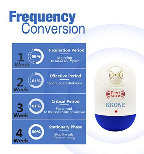 KKONE Ultrasonic Pest Repeller 4 Packs, 2021 Upgraded Pest Control Reject Devices Electronic Plug in Repellent Defender Home Indoor for Rat Mosquito Mice Spider Ant Roaches Bugs Flea Insect