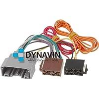 Cables de alimentación para audio de vehículos