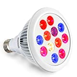 LED Grow Light Bulb, Swiftrans 12W Full Spectrum High Efficient Hydroponic Plant Grow Lights for Garden Greenhouse and Hydroponic Aquatic