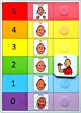 Plastic Visual ASD Feelings Board and Keyring (Picture Communication Symbols)