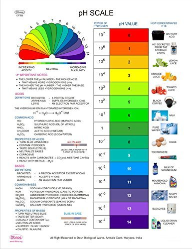 Dbios Digitally Printed pH Scale Chemistry Education Wall Chart Poster