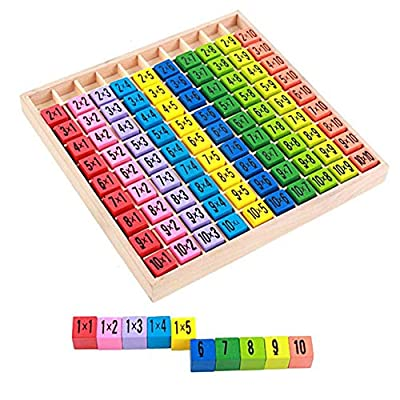 IMSHI 99 Multiplication Table Math Toys Environmental Protection Puzzle Early Learning Art Puzzle Math Exercise Ability Wooden Toys Multiplication Table Children Toy (Colorful): Home & Kitchen
