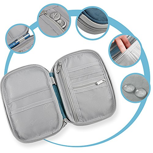 Lermende Passport Wallet Travel Waterproof Family Passports Holder Credit Card Clutch Bag Document Organizer(Blue)