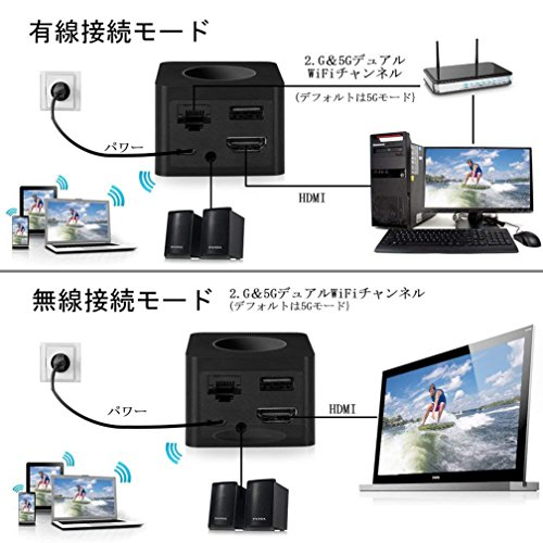 WIFI Display Dongle HDMI Video Mini Receiver Support by JJJstore (Image #3)
